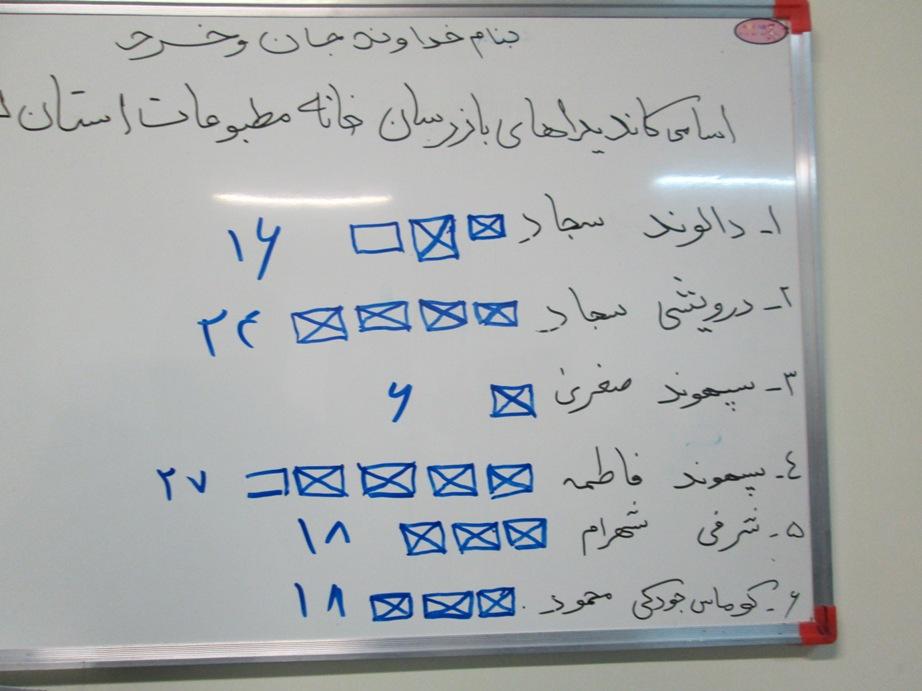 انتخابات صنفی دمکراتیک برای انتخاب بازرس خانهی مطبوعات استان/ سپهوند و درویشی «رأی» آوردند